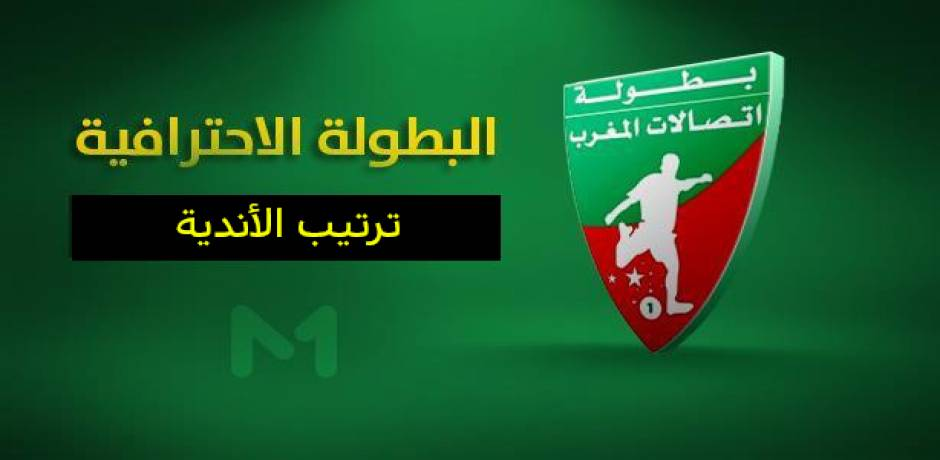 البطولة الاحترافية اتصالات المغرب (الدورة العاشرة) .. الترتيب