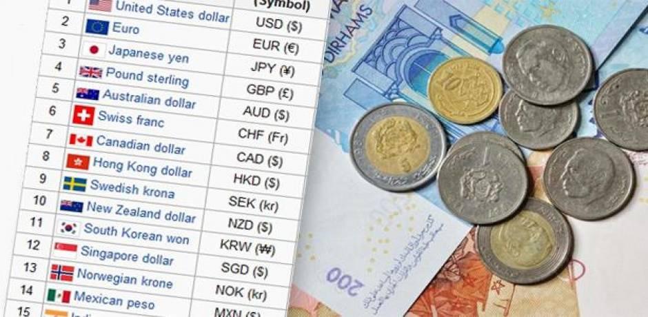 أسعار صرف العملات الأجنبية مقابل الدرهم الإثنين 14 يناير